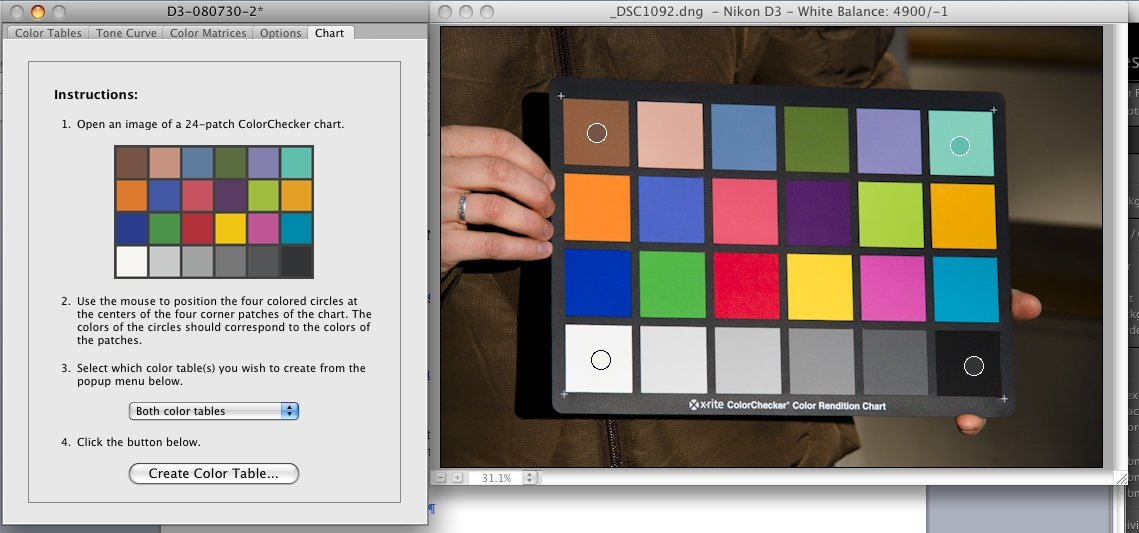 Adobe DNG Profile Editor | Lightroom Queen Forums
